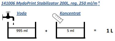 141006 regeneracija